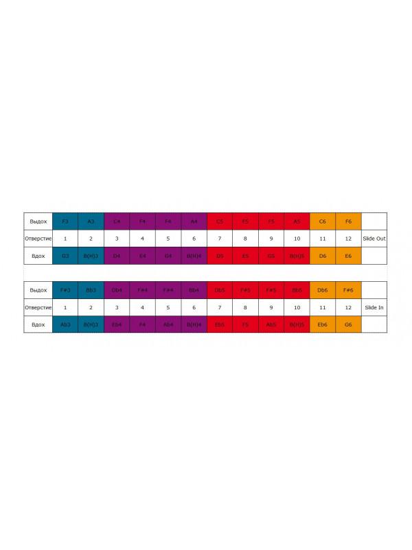 HOHNER Chromonica 48 270/48 / F Губная гармоника хроматическая Хонер