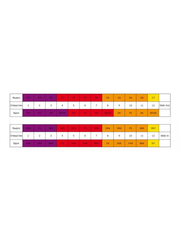 HOHNER Chromonica 48 270/48 / C Губная гармоника хроматическая Хонер