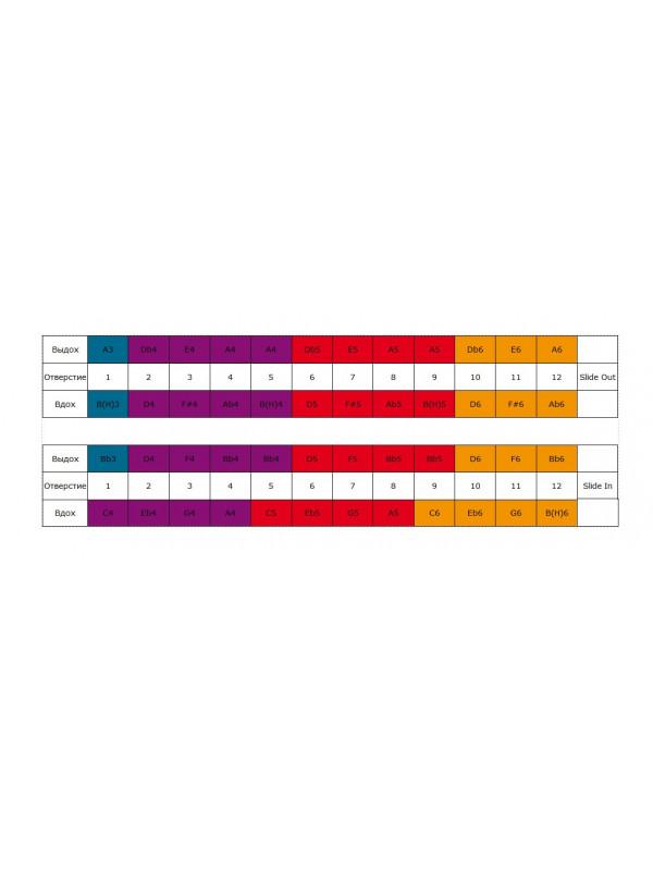HOHNER Chromonica 48 270/48 / A Губная гармоника хроматическая Хонер