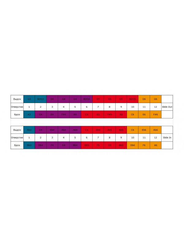 HOHNER Chromonica 48 270/48 / G Губная гармоника хроматическая Хонер
