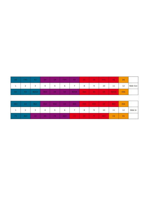 HOHNER CX 12 Black 7545/48 / D Губная гармоника хроматическая Хонер