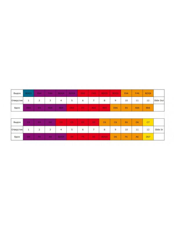 HOHNER Chromonica 48 270/48 / B Губная гармоника хроматическая Хонер