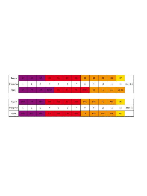 HOHNER CX 12 Jazz 7545/48 / C Губная гармоника хроматическая Хонер