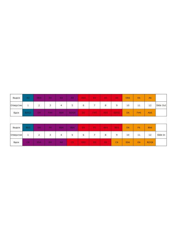 HOHNER CX 12 Black 7545/48 / A Губная гармоника хроматическая Хонер